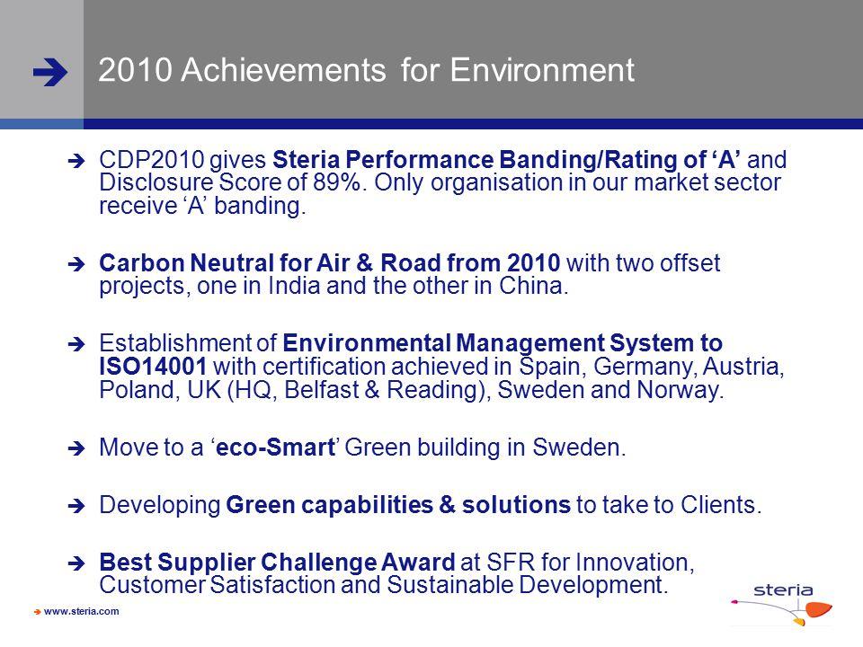 2010 Achievements for Environment