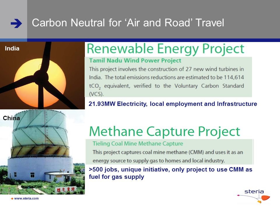 Carbon Neutral for 'Air and Road' Travel