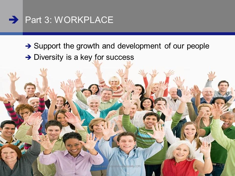 Part 3: WORKPLACE Support the growth and development of our people