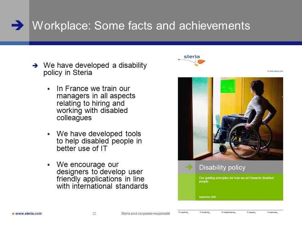 Workplace: Some facts and achievements