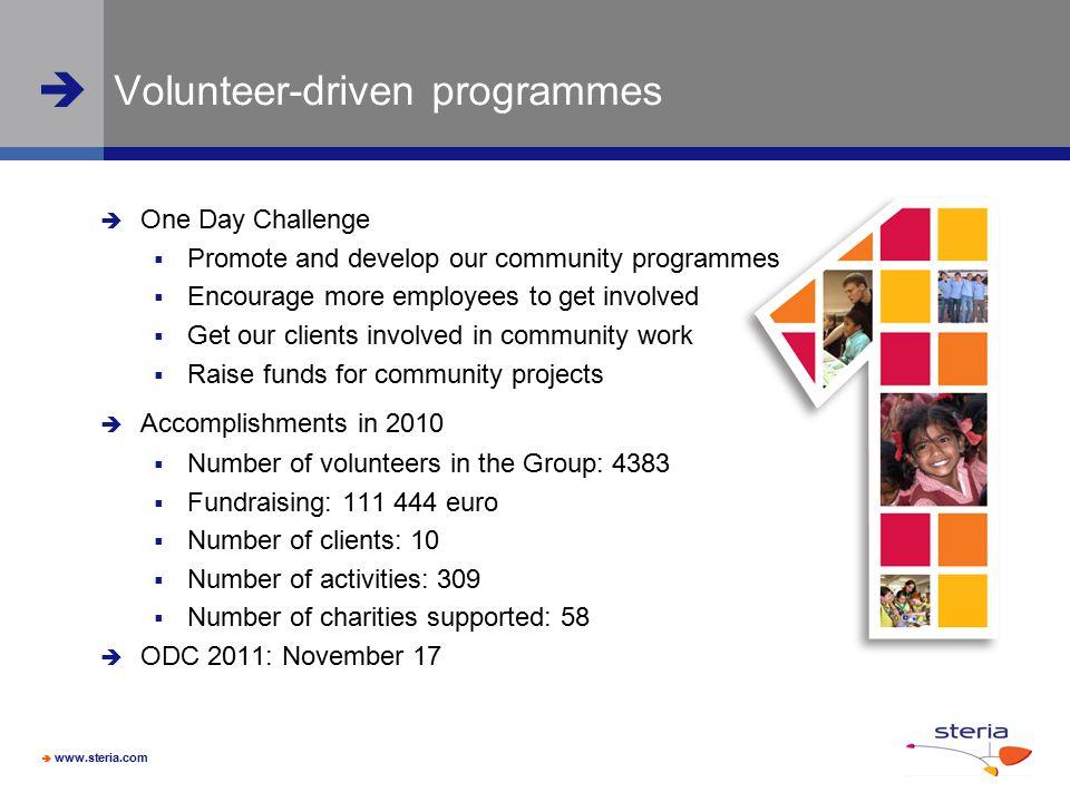 Volunteer-driven programmes