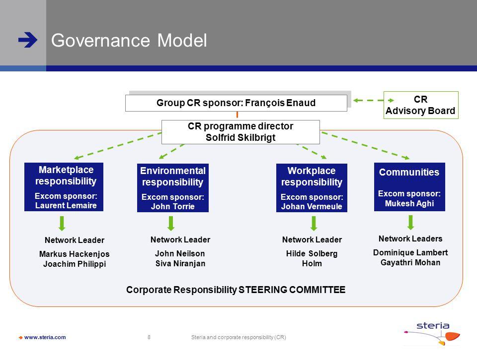 Governance Model CR Advisory Board Group CR sponsor: François Enaud