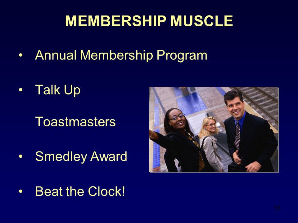 MEMBERSHIP MUSCLE Annual Membership Program Talk Up Toastmasters