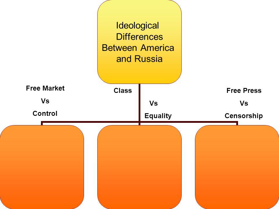 Free Market Vs Control