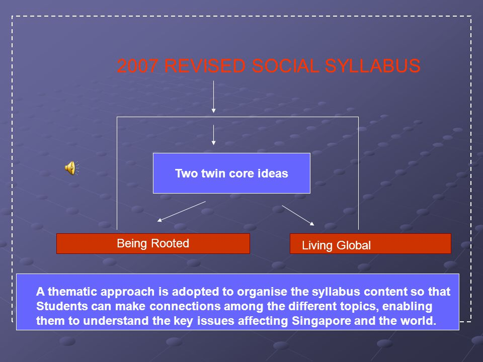 2007 REVISED SOCIAL SYLLABUS