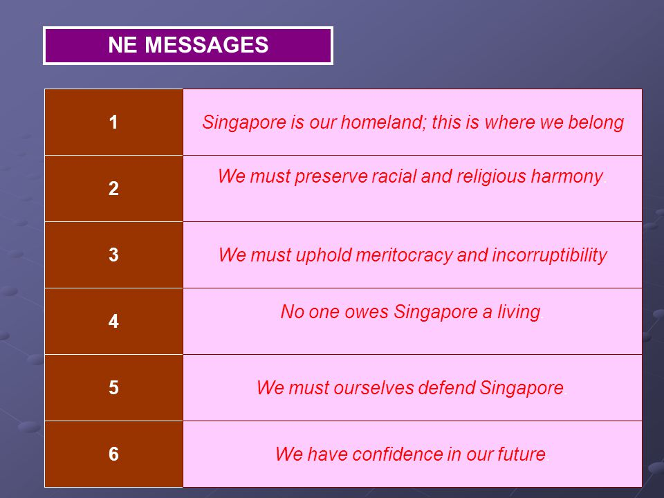 NE MESSAGES 1 Singapore is our homeland; this is where we belong
