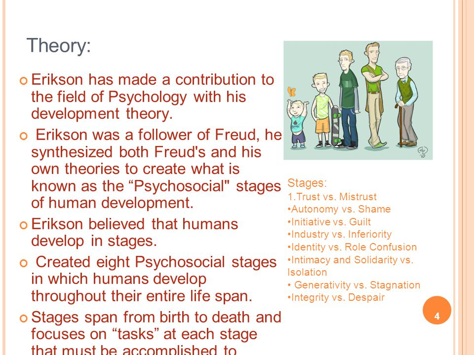 Theory: Erikson has made a contribution to the field of Psychology with his development theory.