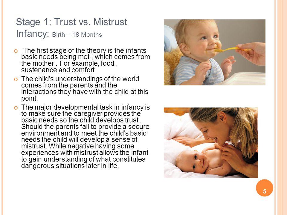 Stage 1: Trust vs. Mistrust Infancy: Birth – 18 Months