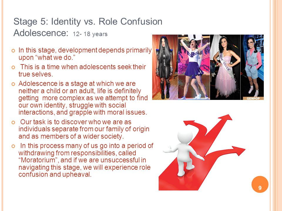 Stage 5: Identity vs. Role Confusion Adolescence: 12- 18 years