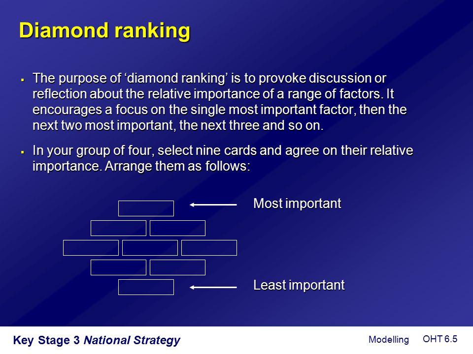 Diamond ranking