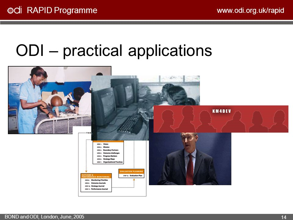 ODI – practical applications