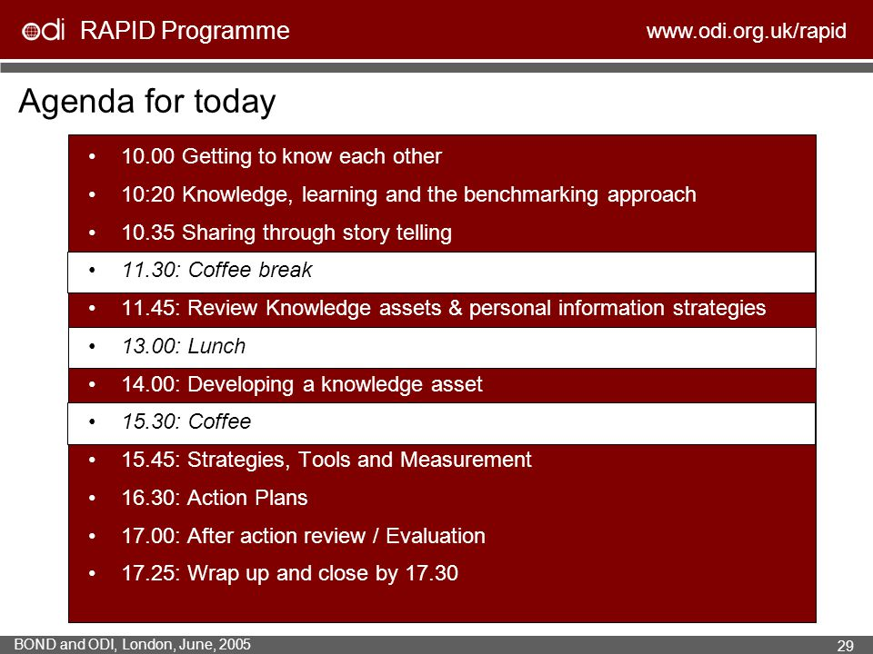 Agenda for today 10.00 Getting to know each other