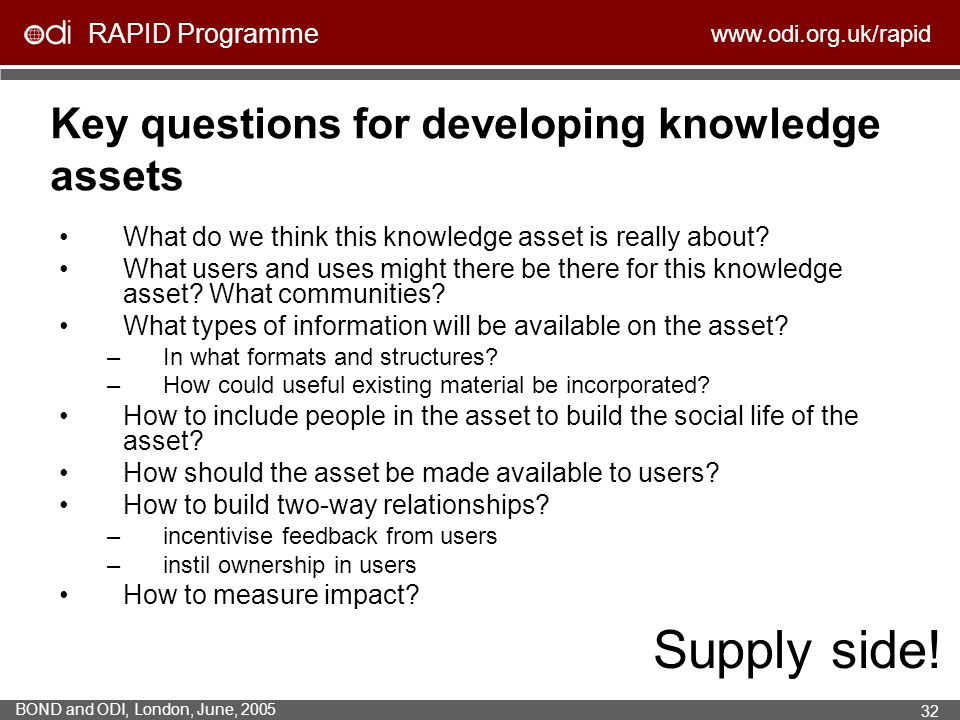 Key questions for developing knowledge assets