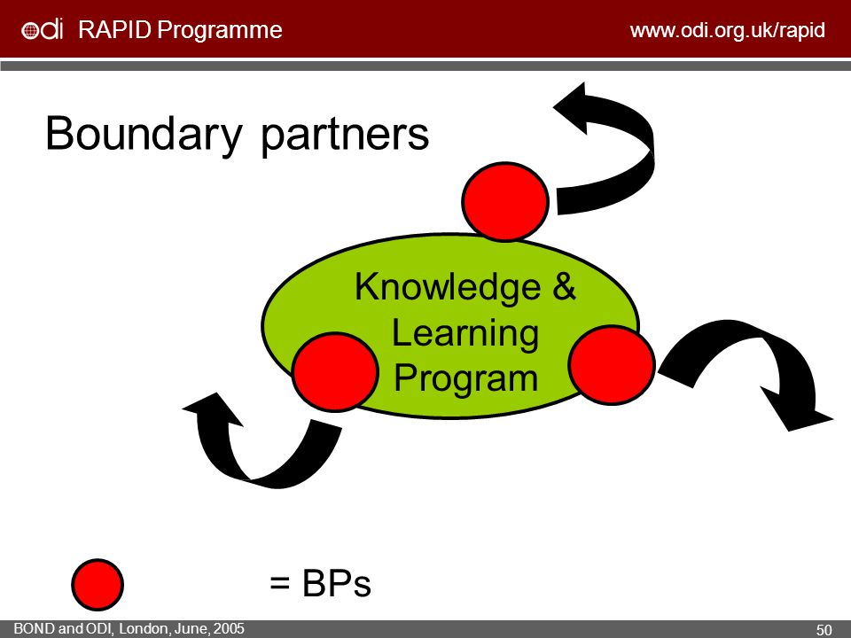 Knowledge & Learning Program