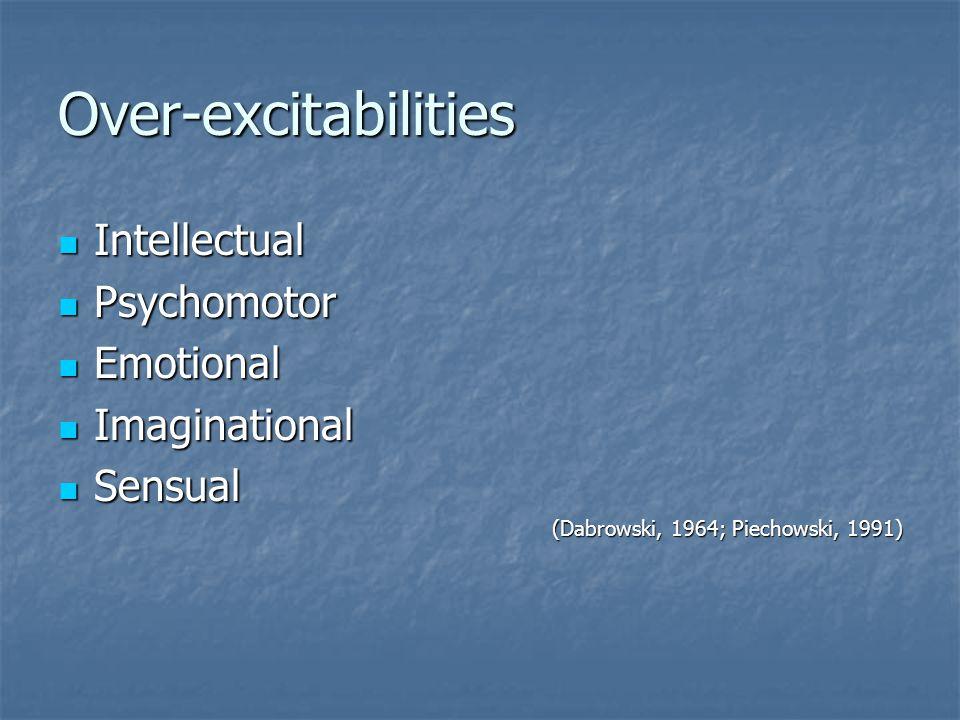 Over-excitabilities Intellectual Psychomotor Emotional Imaginational