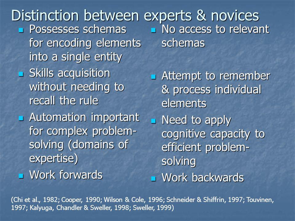 Distinction between experts & novices