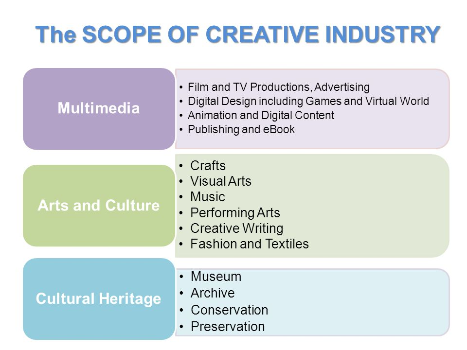 The SCOPE OF CREATIVE INDUSTRY