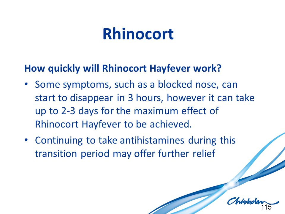 Rhinocort How quickly will Rhinocort Hayfever work