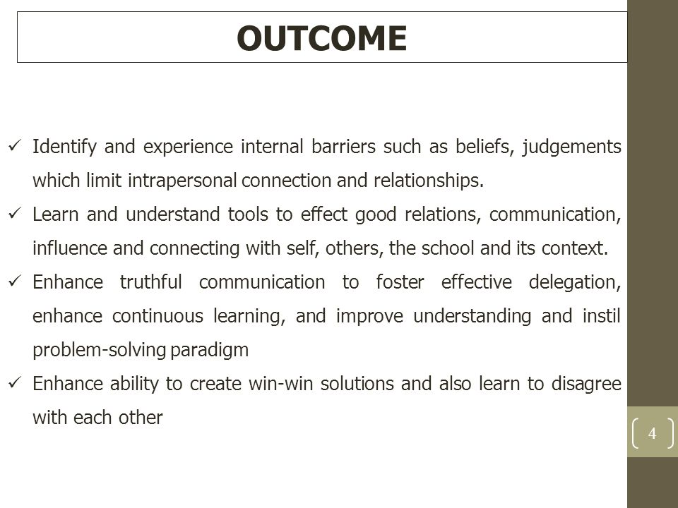 OUTCOME Identify and experience internal barriers such as beliefs, judgements which limit intrapersonal connection and relationships.