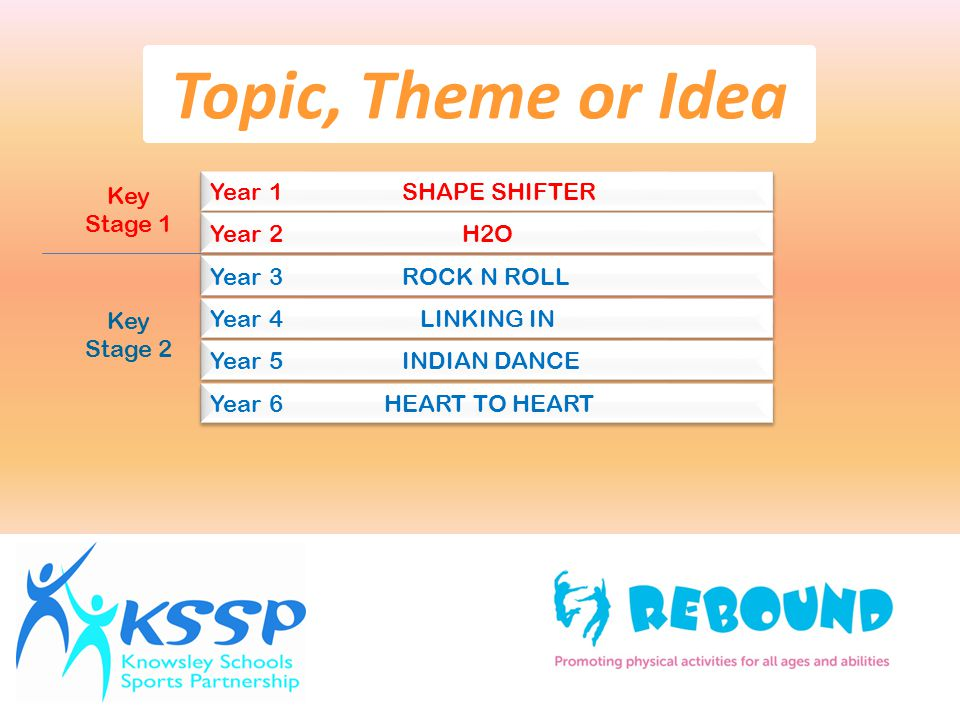 Topic, Theme or Idea Key Stage 1 Year 1 SHAPE SHIFTER Year 2 H2O
