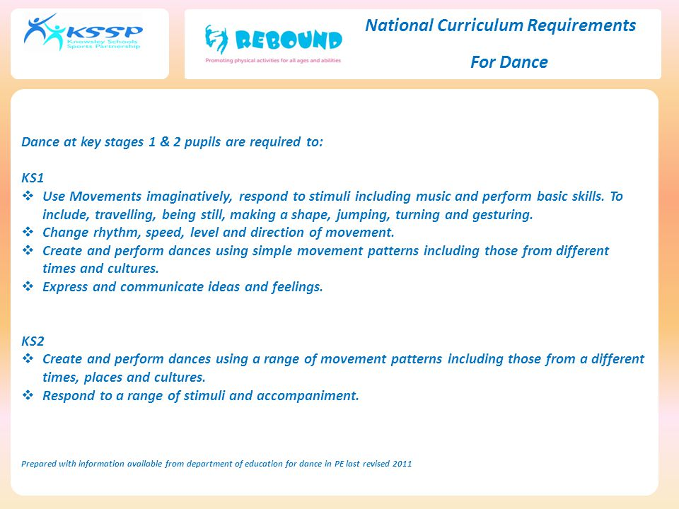 National Curriculum Requirements