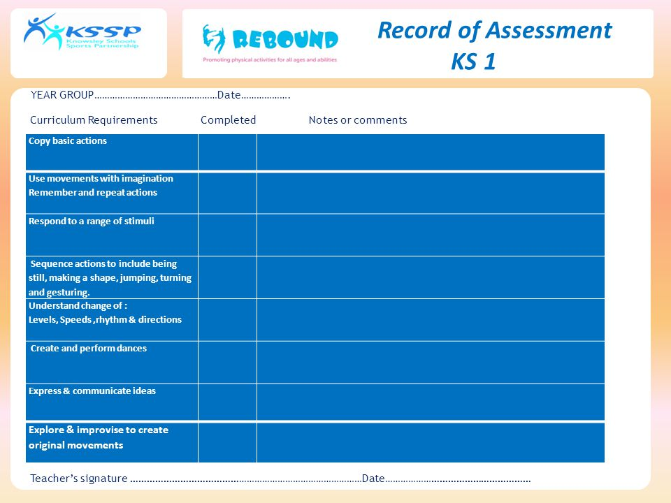 KS 1 Record of Assessment YEAR GROUP…………………………………………Date……………….