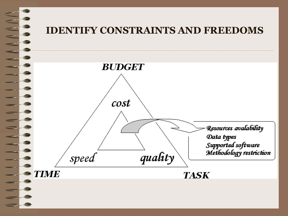 IDENTIFY CONSTRAINTS AND FREEDOMS