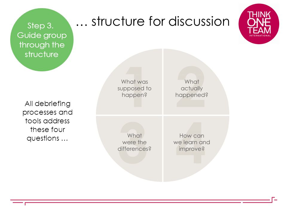 … structure for discussion