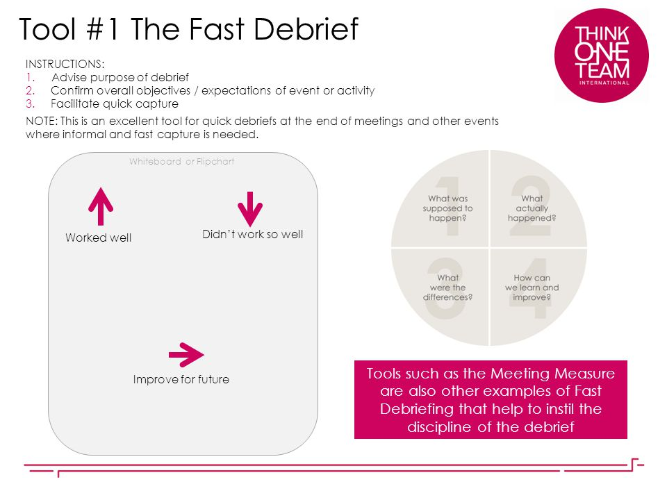 Tool #1 The Fast Debrief INSTRUCTIONS: Advise purpose of debrief. Confirm overall objectives / expectations of event or activity.