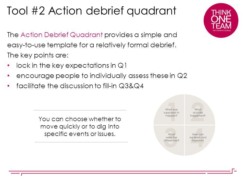 Tool #2 Action debrief quadrant