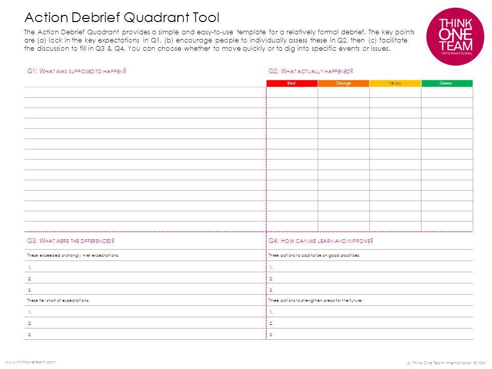 Action Debrief Quadrant Tool