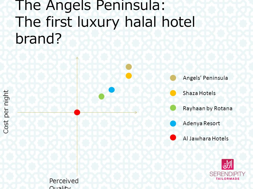 The Angels Peninsula: The first luxury halal hotel brand