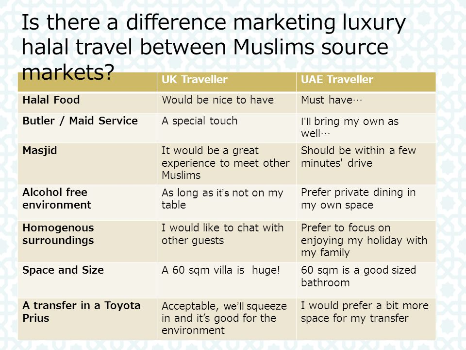 Is there a difference marketing luxury halal travel between Muslims source markets