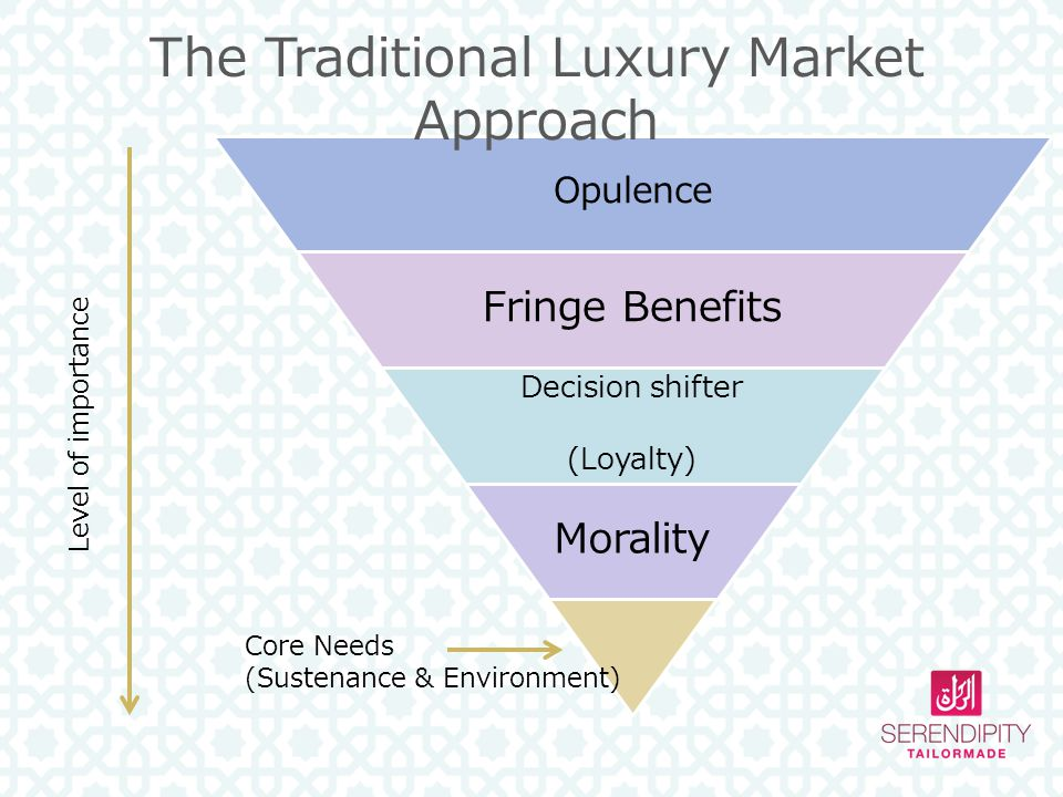 The Traditional Luxury Market Approach