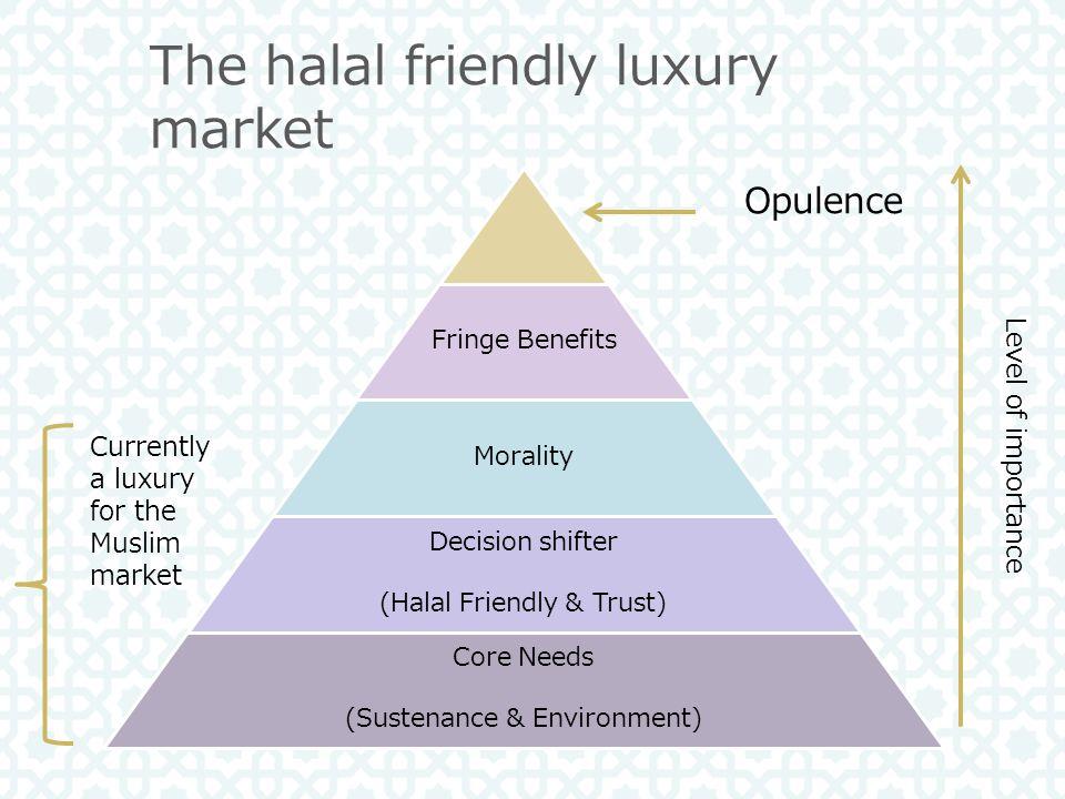 The halal friendly luxury market
