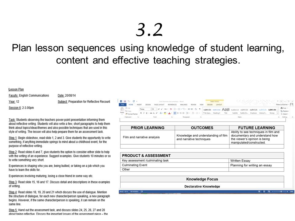 3.2 Plan lesson sequences using knowledge of student learning, content and effective teaching strategies.