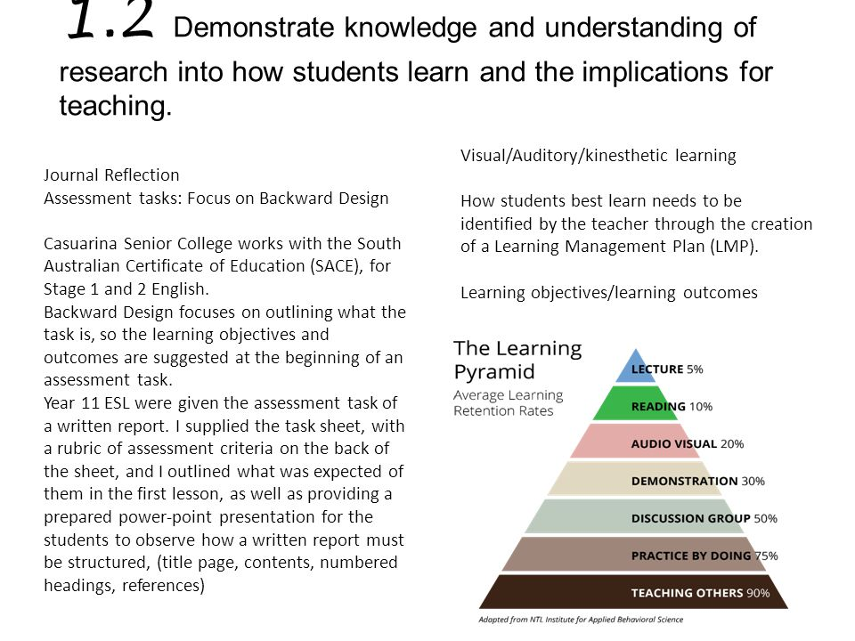 1.2 Demonstrate knowledge and understanding of research into how students learn and the implications for teaching.
