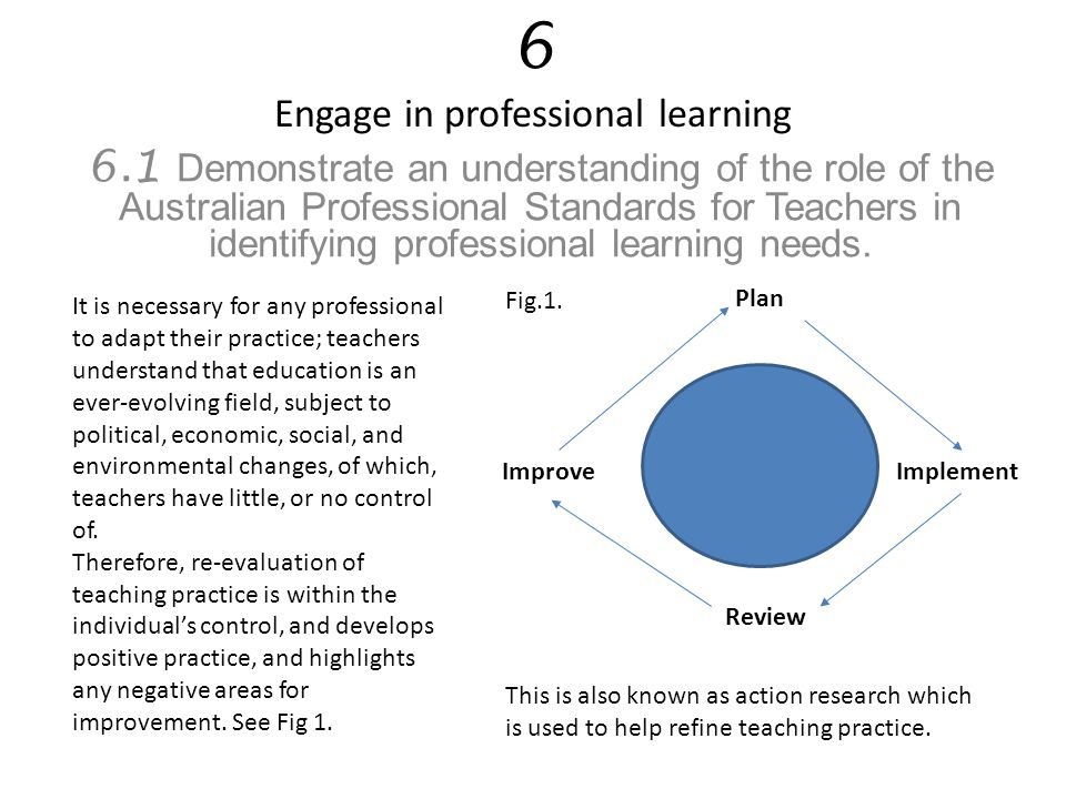 6 Engage in professional learning
