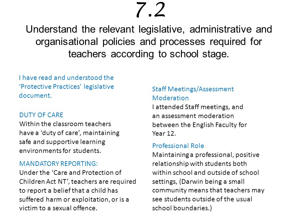 7.2 Understand the relevant legislative, administrative and organisational policies and processes required for teachers according to school stage.