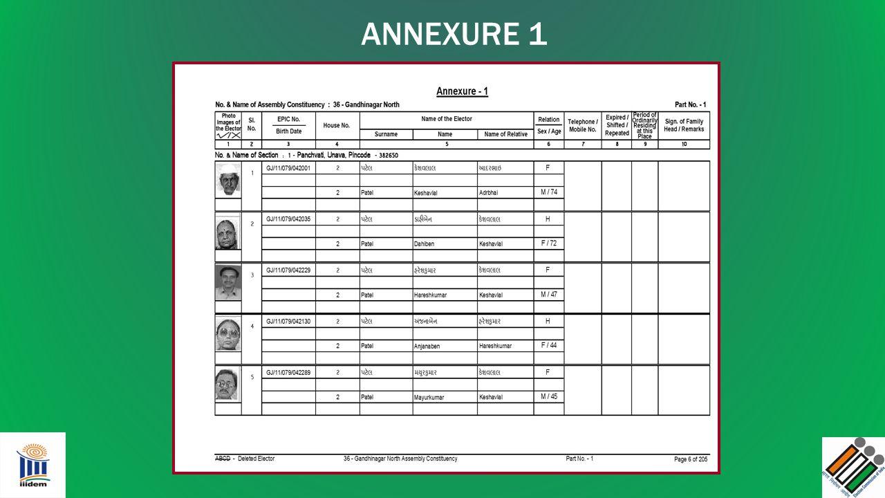 ANNEXURE 1
