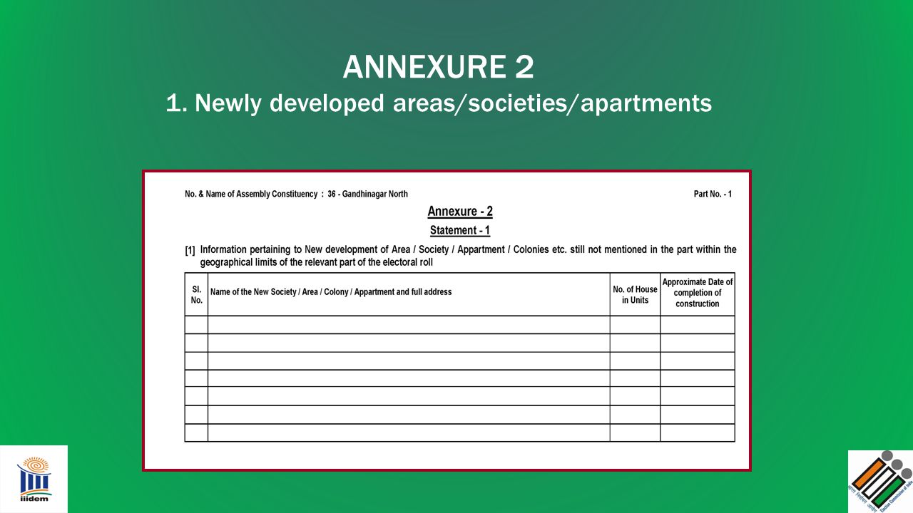 1. Newly developed areas/societies/apartments