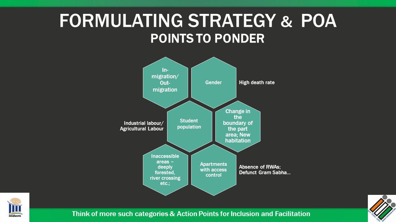 FORMULATING STRATEGY & POA