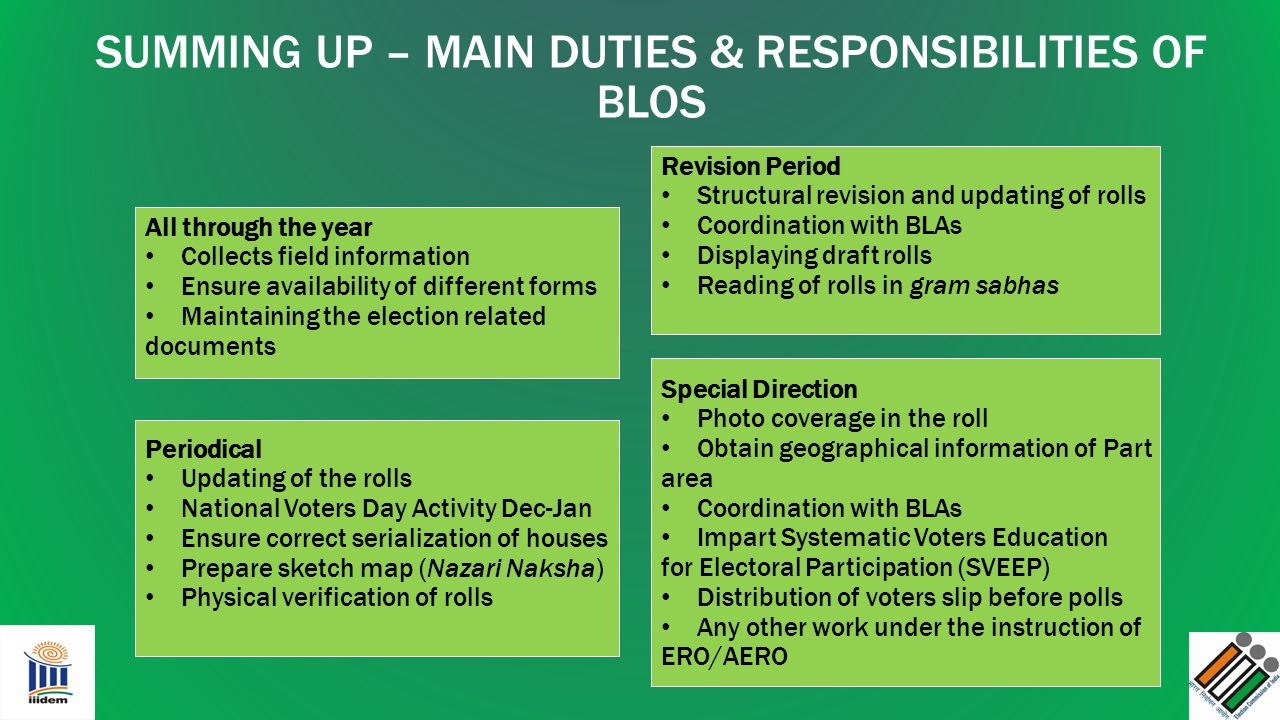 SUMMING UP – MAIN DUTIES & RESPONSIBILITIES OF BLOS