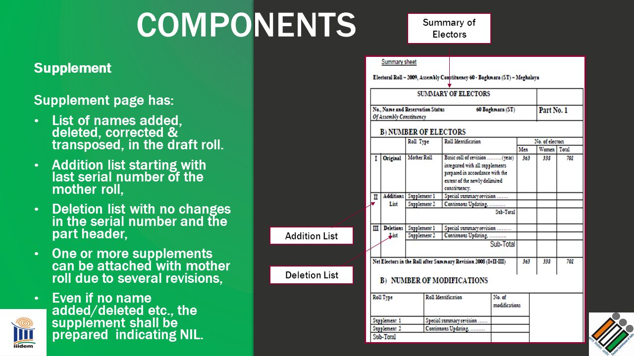 COMPONENTS Supplement Supplement page has: