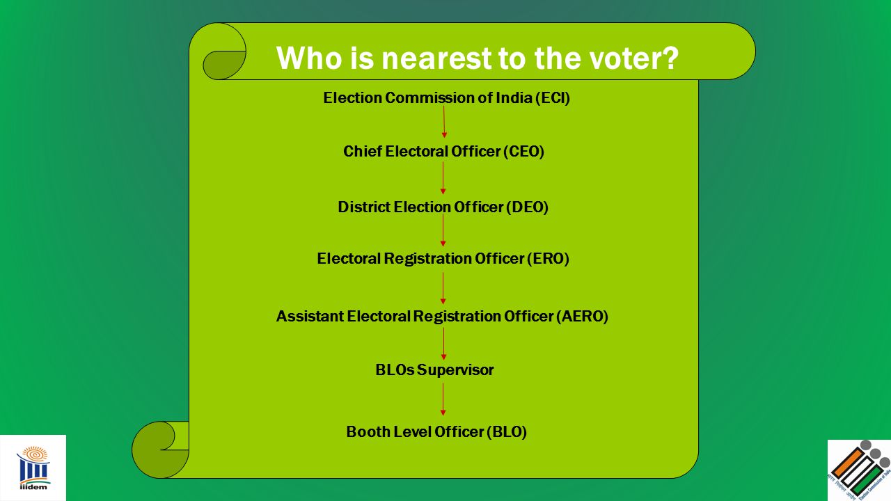 Who is nearest to the voter