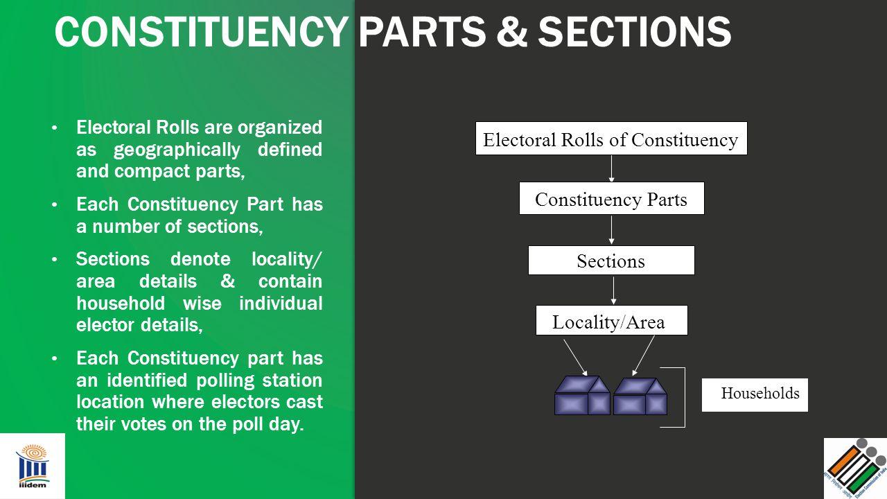 CONSTITUENCY PARTS & SECTIONS