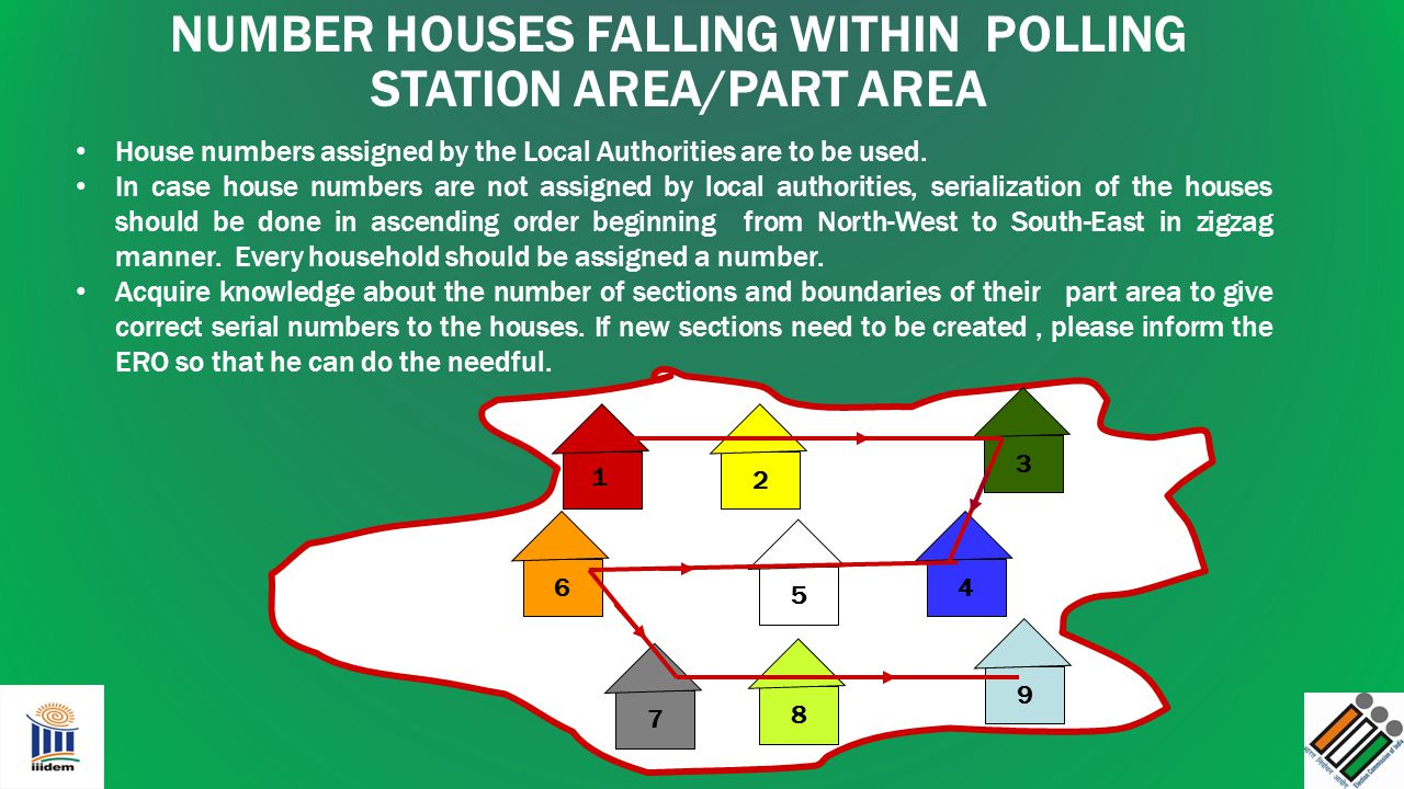 NUMBER HOUSES FALLING WITHIN POLLING STATION AREA/PART AREA