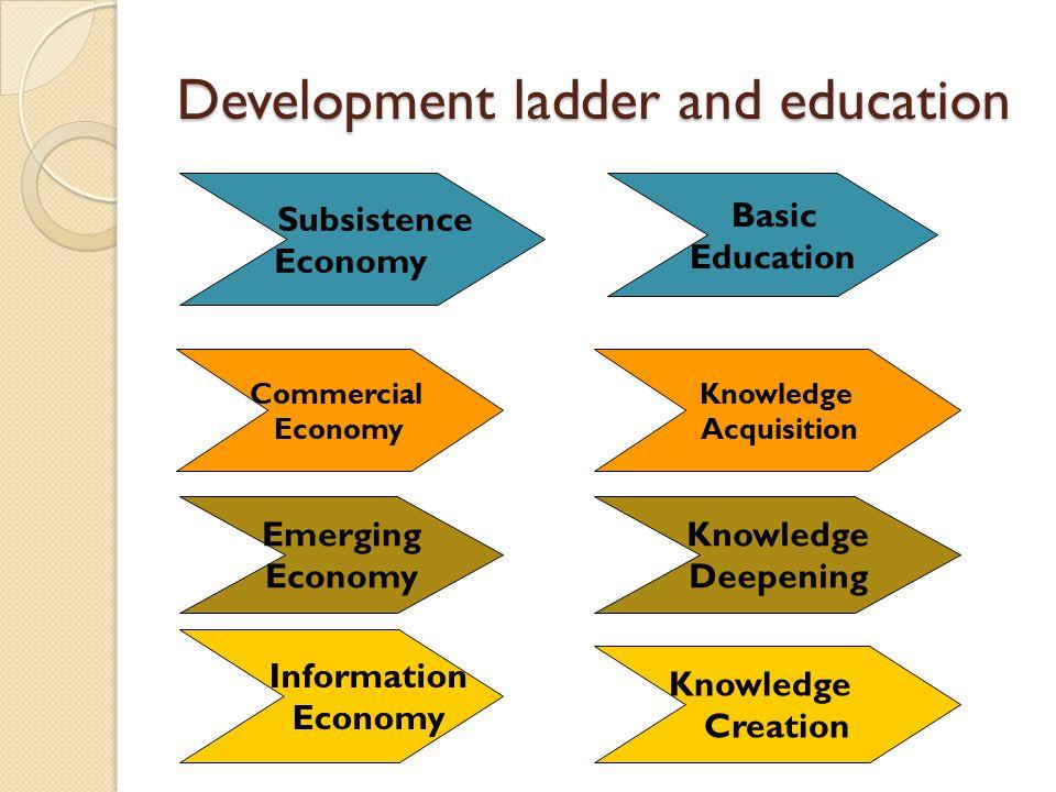 Development ladder and education