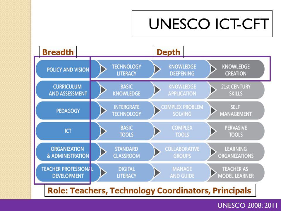 UNESCO ICT-CFT Breadth Depth