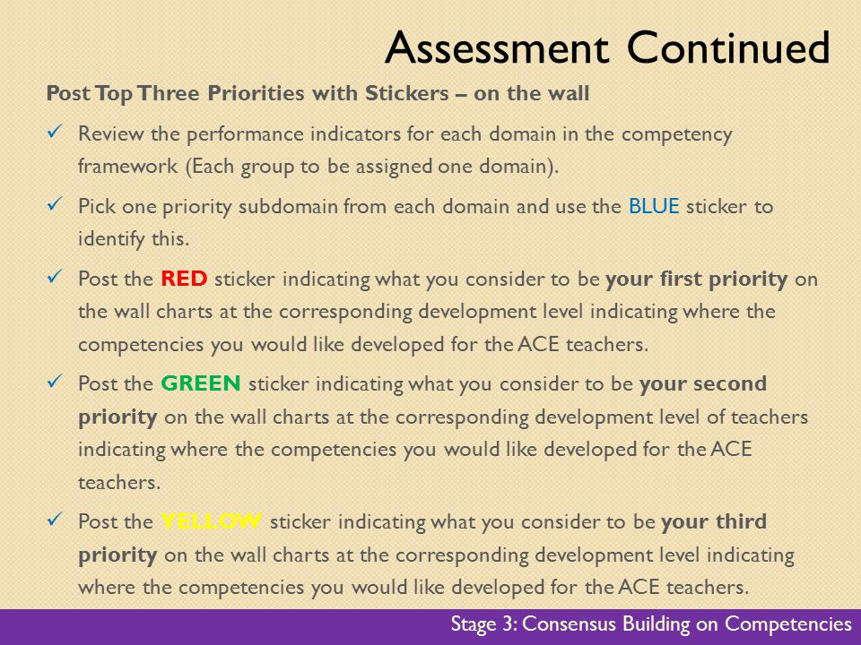 Assessment Continued Post Top Three Priorities with Stickers – on the wall.